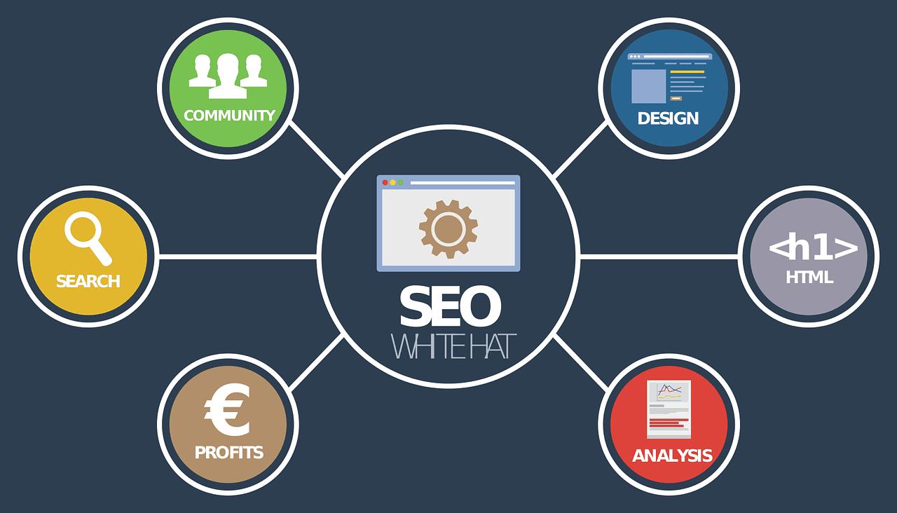 seo-web-in-tourism